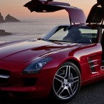 Leasing Cars: The new trend in automobile industry